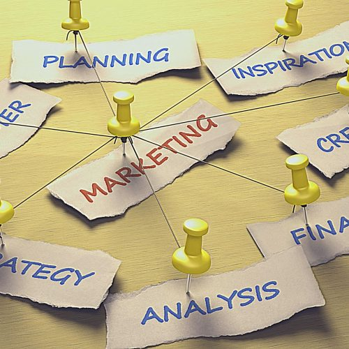 6 Key Components for a successful marketing plan